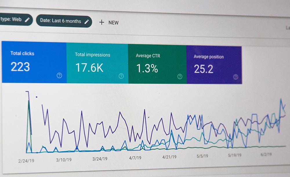 Google-analytics-forgalom-mérés